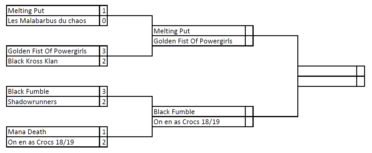 Play Off Part I Playoff1